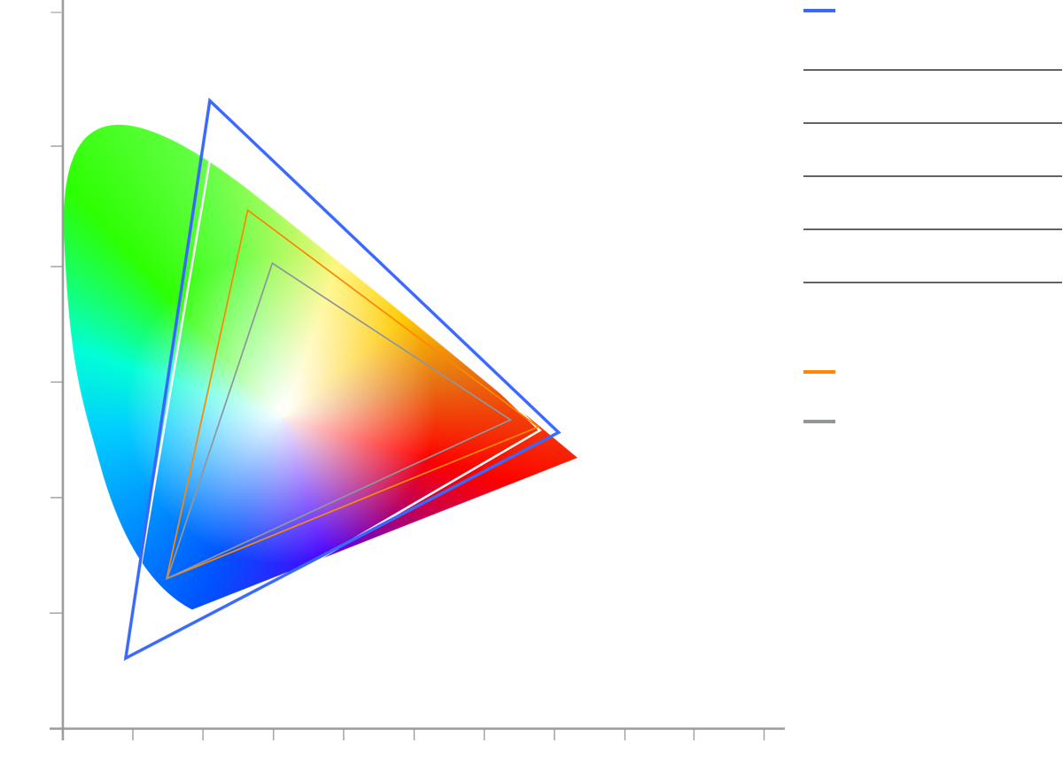 Zenmuse X7 Fiyat